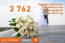 Количество зарегистрированых браков