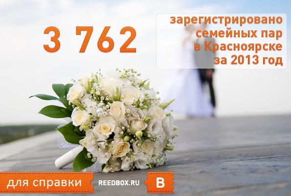 Количество зарегистрированых семейных пар