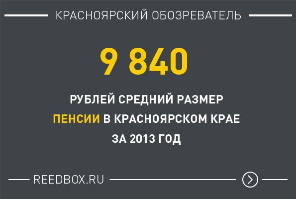 Цифра дня — средний размер пенсии в Красноярском крае