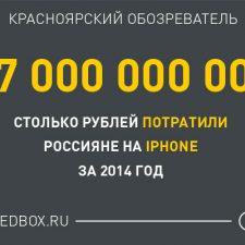 Цифра дня: Сколько потратили денег на iPhone