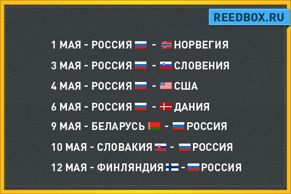рассписание игр российской сборной по хоккею чемпионат мира 2015 чехия