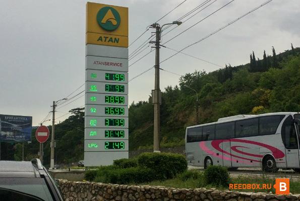 цены на бензин в Ялте