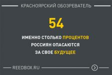 Цифра дня: Россияне опасаются за будущее