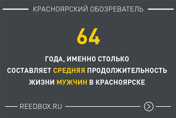 цифра дня - средняя продолжительность жизни мужчин