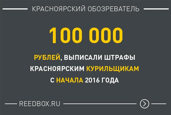 Свыше 100 000 рублей выписали штрафов за курение