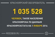 Цифра дня — Население Красноярска