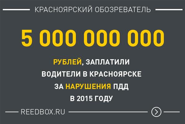 Сумма штрафов за нарушения ПДД в Красноярске