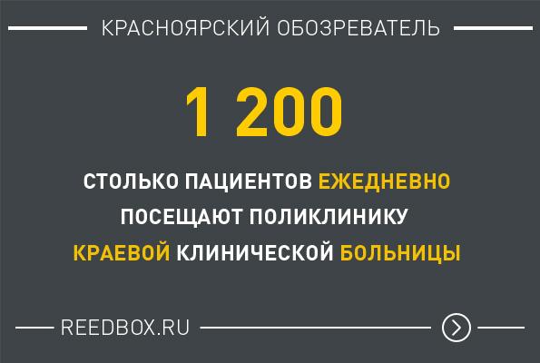 Цифра дня - посещение Краевой больницы в Красноярске