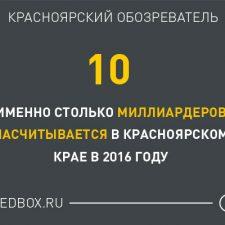 Цифра дня: миллиардеры в Красноярском крае