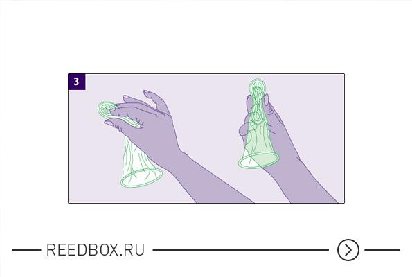 Пальцы сжимают конец презерватива